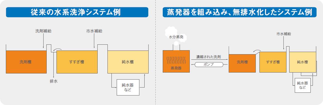 送風式蒸発器_図